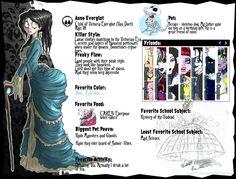 Monster High Character Bios | Anne Everglot Bio - Monster High Dolls .com