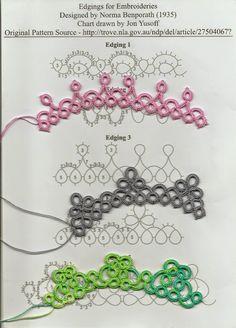 bracciali chiacchierino | Hobby lavori femminili - ricamo - uncinetto - maglia