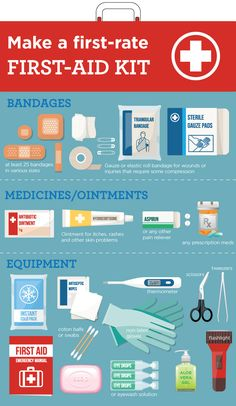 first aid kit manual - Google Search