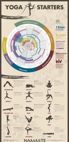 Yoga Starters