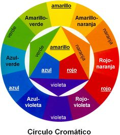 This would be a great tool for teaching Spanish through the arts, or vice versa Color Terciario, Color Combos, Color Schemes, Color Unit, Color Rosa, Spanish Colors, Teaching Spanish, Spanish Classroom, Learn Spanish