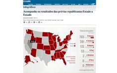 Acompanhe os resultados das prévias republicanas Estado a Estado (ESP_1209)