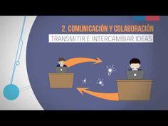 ¿Qué son las Habilidades TIC para el Aprendizaje? - YouTube utopolibre.educahistoria.com