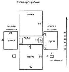 сорочка украинская выкройка - Поиск в Google