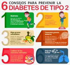 ¿Puede la pre diabetes curarse permanentemente triste?