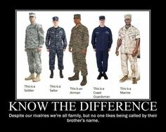Uniformed Military