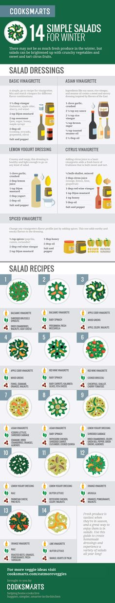 Simple Winter Salads via @CookSmarts #infographic #eatmoreveggies