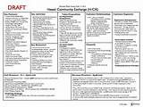 planning canvas template - Yahoo Image Search Results
