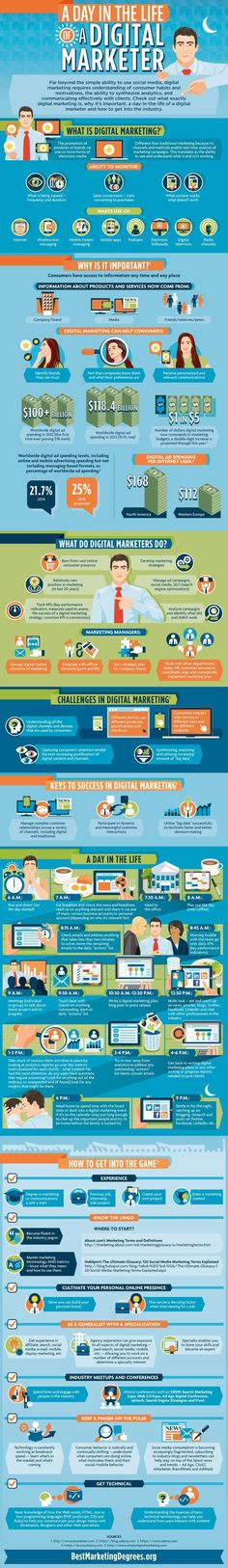 A Day in the Life of a Digital Marketer Latest News & Trends in #digitalmarketing 2015 | http://webworksagency.com