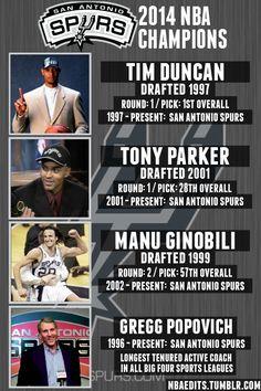 San Antonio Spurs legacy... awesome loyalty!
