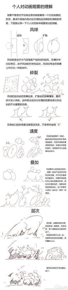 个人对动画烟雾的理解 by 那啥 on Weibo