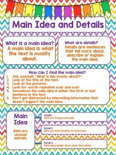 Colorful main idea chart and graphic organizer that can be used with non-fiction texts.Need your student to set goals and track progress? See my Student Binder Tracking Tools:Student Data Binder