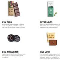 Cannaly, which helps cannabis brands connect with dispensaries and streamline their ordering process, has begun profiling some of its customers. It recently interviewed Kiva Confections Marketing Comm