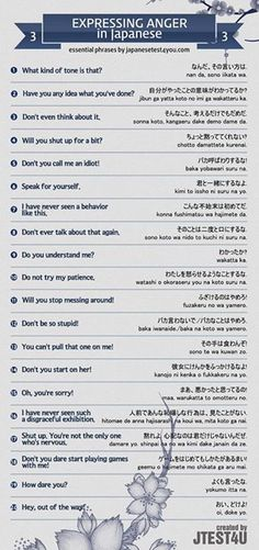 Expressing Anger in Japanese