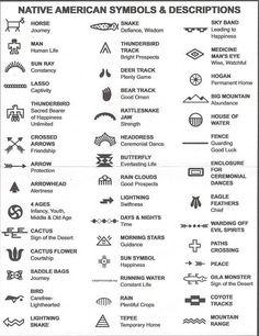 Navajo Designs Meanings Navajo Navajo Designs Meanings Wenweipo