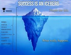 Success is an iceberg. The work is done quietly and without reward. Everyone can see the results of your effort. There are no overnight success stories. Tony Robbins, Ju Jitsu, And So It Begins, What Really Happened, Cool Ideas, Successful People, Successful Business, Working People, Business Planning