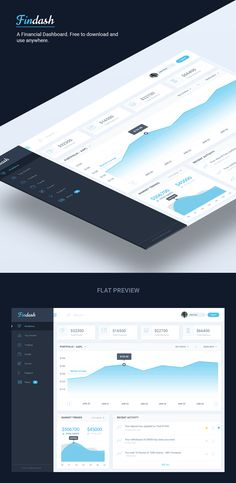 Finally finished the dashboard UI. It was a bit challenging and fun. Enjoyed a lot. PSD attached. Terms: You can use it anywhere with proper credit. This PSD is not for resell. You should contact me before using it commercially.