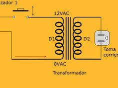 Construccion de un inversor de voltaje DC/AC de 300W - Taringa!