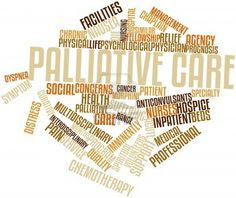 Word cloud for Palliative care