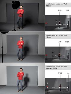 Lighting Design the Easy Way – Secrets of the Inverse-Square Law of Light - DIY Photography Photography Lighting Techniques, Photography Studio Setup, Photography Lighting Setup, Portrait Photography Tips, Photo Portrait, Portrait Lighting, Photography Basics, Photography Lessons, Flash Photography
