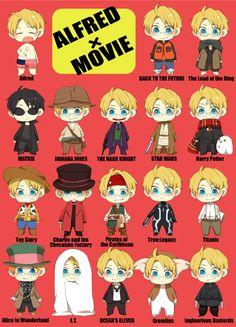 Hetalia ~~~ Goes to the Movies