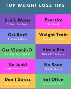weight loss diet weight loss gym workout health and fitness 7 proven weight loss tips from personal trainers Quick Weight Loss Tips, Losing Weight Tips, Diet Plans To Lose Weight, Weight Loss Plans, Weight Loss Program, Healthy Weight Loss, How To Lose Weight Fast, Weight Gain, Diet Program