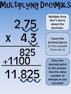 What is Mental Math? Well, answer is quite simple, mental math is nothing but simple calculations done in your head, that is, mentally. Math Charts, Math Anchor Charts, Math Strategies, Math Resources, Math Tips, Multiplying Decimals, Dividing Fractions, Fifth Grade Math, Sixth Grade