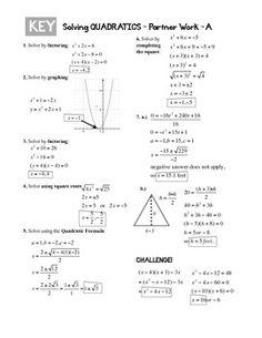 Using graphs to solve quadratic equations | GSE Algebra1 ...