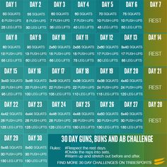 The 30 Day guns, buns and ab challenge is a simple 30-day exercise plan, where you do a set number of squats, push-ups and leg raises each day with a rest day thrown in every 6 day. Take the challenge...