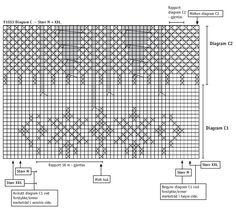 Diagram C2 - Elgkofte - Järbo