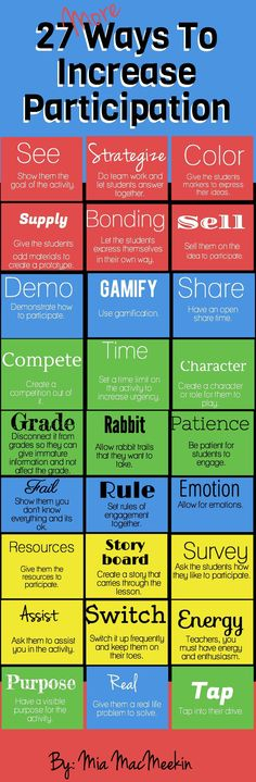 27 activities teachers can use to increase students engagement and participation. Enjoy