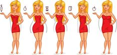 How To Dress According To Your Body Type – Complete Guide