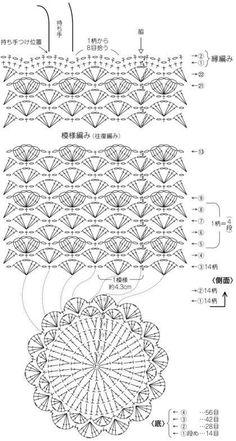 Mil Ideas en Crochet : Soporte de botella de agua de ganchillo con correa cruzada Free Crochet Bag, Crochet Market Bag, Crochet Clutch, Crochet Cap, Crochet Diagram, Crochet Handbags, Crochet Baby Hats, Crochet Motif, Crochet Doilies