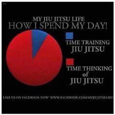 jiu jitsu- my nephew in a nutshell :)