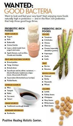 Great list of healthy gut foods. Get your probiotics from food!