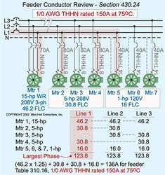nec requirements for ground fault circuit interrupters Switched GFCI Outlet Wiring Diagram
