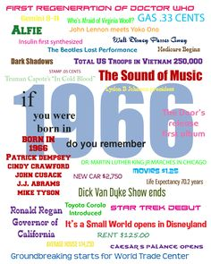 Birthday Anniversary 1966 poster sign by HodgsonDesign Moms 50th Birthday, 50th Party, 50th Birthday Party, Birthday Gifts, Happy Birthday, Birthday Cakes, 50th Wedding Anniversary, Anniversary Parties, Milestone Birthdays
