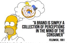 A brand is simply a collection of perceptions in the mind of the consumer. Advertising, Ads, Brand Building, Mad Men, Perception, Accounting, Mindfulness, Branding, Suit