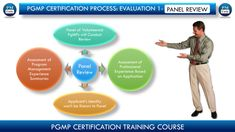 As you learnt in previous Posts, Panel Review is first Evaluation in PMI's PgMP (Program Management Professional) certification process.  #pmp #pmpcertification #pmpexam #pmi #pmptraining #programmanagement #pfmp #pfmptraining #pfmpcertification #pfmpapplicationsupport #pgmp #pmi #pmpprep #pgmpexam #pfmpexam Pmp Exam, Program Management, Public Profile, Training Courses, Assessment, Fails, Posts, Activities