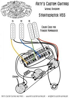 Image result for Exploring Fender 5-way Super Switch BY