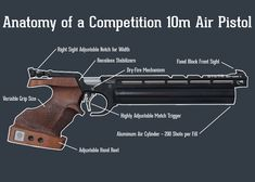 10m Competitive Air Rifle & Pistol Shooting | Airgun Depot