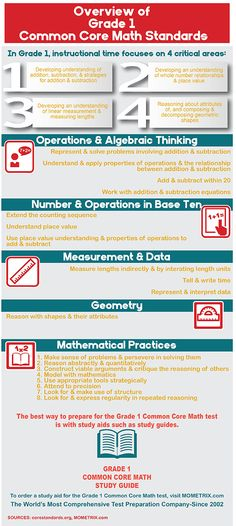 30 best Common Core Test Study Guides images on Pinterest   Common ...