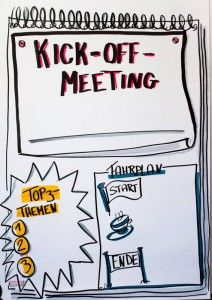 © Sandra Dirks # Agenda #Flipcharts #Flipchartideen #Grafisk facilitering #Flipchartgestaltung #Visualization #Visualisierungen #Seminare #Workshop #Facilitation techniques #Facilitation graphique Workshop, Sketch Notes, Fun Hobbies, Learning Tools, Grafik Design, Design Thinking, How To Apply, Zentangles, Templates