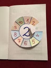 Výsledek obrázku pro basic concepts of mathematics elementary school Math Work, Fun Math, Math Resources, Math Activities, Waldorf Math, Math Multiplication, Math Journals, 4th Grade Math, Homeschool Math