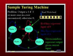 alan turing machine - Google Search Alan Turing Machine, Blue Line, Writing, Google Search, Being A Writer
