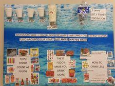 dialysis fluid bulletin board