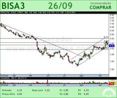 BROOKFIELD - BISA3 - 26/09/2012 #BISA3 #analises #bovespa