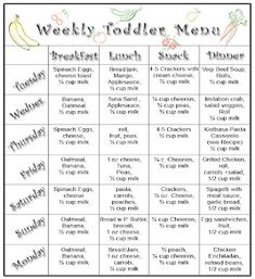 What a great idea to organize meals for the week! I'll be incorporating everyone in the house onto one sheet to make it easier! :)