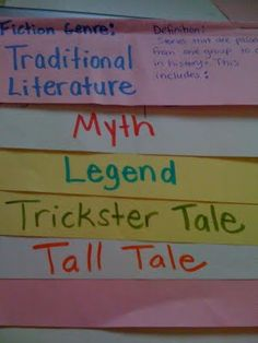 literature foldable