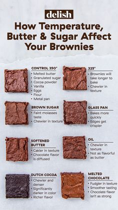 How temperature, butter and sugar affect your brownies - . - This is how temperature, butter and sugar affect your brownies - Just Desserts, Delicious Desserts, Dessert Recipes, Yummy Food, Gourmet Desserts, Cake Recipes, Pizza Recipes, Tasty, Noodle Recipes